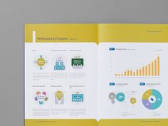 koica_교육사업보고서_horizontal Leaflet Layout, Leaflet Design, Book Design Layout, Print Layout, Graphic Design Books, Diagram Design, Chart Design, Editorial Layout, Editorial Design
