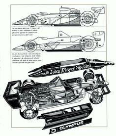 Ground Effects Lotus 78/79
