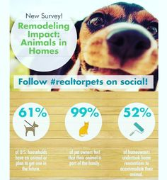 Happy #nationalpetday #repost @narresearch  Remodeling Impact: Animals in Homes 99% of pet owners feel that their animal is part of the family. #RealtorPets  With the prevalence of pets and animals in millions of homes across the country the Remodeling Impact: Animals in Homes report helps inform buyers sellers and REALTORS of the following:   Rental and home search considerations for animal owners.   Remodeling projects that animal owners undertook and their level of satisfaction upon…