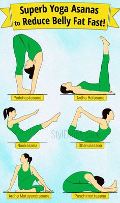 Worried about excess belly fat? Try This Yoga Poses Worried about excess belly fat? You can reduce stomach fat with the help of Yoga Asanas or poses. Here are 6 effective Yoga poses that you can practice everyday to get rid of stubborn belly fat. Yoga Fitness, Fitness Workouts, Workout Routines, Easy Fitness, Ab Workouts, Workout Tips, Workout Challenge, Fitness Diet, Health Fitness