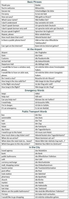 Very useful and common German travel phrases and words – Learn German, Communica … - German Language Basic German Phrases, German Words, English Phrases, Study German, German English, Learn German, Learn French, German Language Learning, Learning Spanish