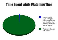 True story ...although, I did appreciate the movie overall, but I was way more into Loki than any other character