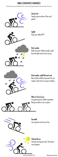 8 mindset approaches to become a successful bike commuter. www.nanoworkout.com