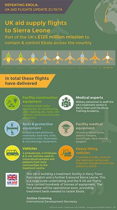 Ebola infographic: UK aid supply flights to Sierra Leone | by DFID - UK Department for International Development