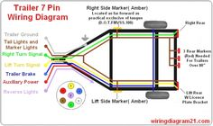 How to wire a trailer i will show you basic concepts and color related image cheapraybanclubmaster Image collections