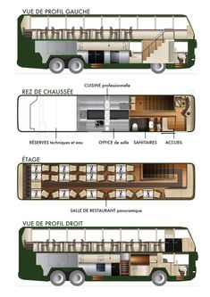 Food truck design interior buses 62 ideas for 2019 food design Bus Restaurant, Mobile Restaurant, Restaurant Design, Mobile Cafe, Food Design, Food Truck Design, Van Interior, Interior Design, Food Truck Interior