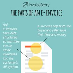 What Does A Progress Invoice Bill Consist Of  Proforma Invoice