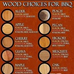 Which one are you feeling? I'm vibing on the Mesquite. #grillaholics  credit:@northwestbbqcrew