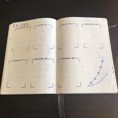 Bullet journal weekly layout, simple bullet journal weekly layout, minimalist bullet journal weekly layout, plant doodle. @_b.u.l.l.e.t.j.o.u.r.n.a.l_