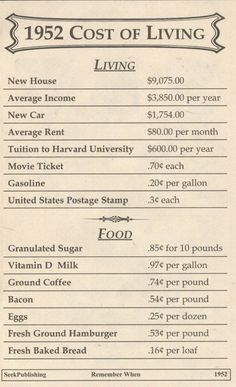 Cost of living is the amount of money necessary to maintain a certain standard of living, basic expenditures included such as housing, food, taxes and health care. Take a look on how much the cost of living has altered throughout the years… Photo Vintage, Vintage Ads, Retro Ads, Vintage Tools, Vintage Photos, Vintage Menu, Vintage Artwork, Vintage Stuff, Vintage Advertisements