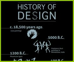 A History Of Graphic Design [INFOGRAPHIC] - cave paintings, CBS, Decerative  fretwork, Garamond, Graphic Design, Helvetica, history timeline, Hothic type, IBM, infografía, infografica, infografik, INFOGRAPHIC, infographique, Latin type, Lithographic poster, Phoenician types, Roman types, Timeline, www.businessinsider.com