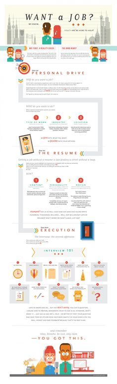 Want a Job? The Job Hunt Process for Rookies [Infographic]