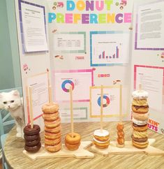 "Late night last night as the whole family pulled together to help the 11 yo finish up his Science fair project & display. It came out pretty cool. That's the magical power of #donuts. Note: designing your project around donuts is also a good way to get siblings to help you assemble it.  Thank you @dunkinlagunahills for being open at midnight and letting us measure the size of your donuts (at the drive thru) for our ""donut chart"""