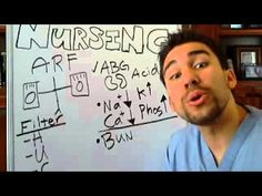 3 Minute Acute Renal Failure for Nursing Students - Love his videos on youtube