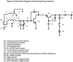 Fm ammw and sw antenna amplifier circuit diagram radios a low cost loop antenna for 160 and 80 meters ccuart Images