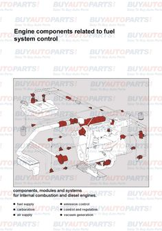 There are fuel system of any car is not a stand alone part, there are lots are electronic and mechanical parts on a modern motor that work along with the fuel pump. Systems such as the air sensor and emission control system all work along with the fuel system to properly control the fuel supply to the motor. http://www.buyautoparts.com/howto/engine-components-related-to-the-fuel-system.htm