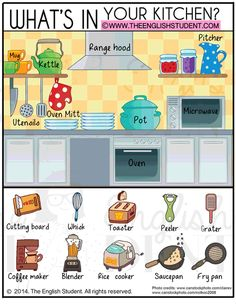The English Student, the english students, www.theenglishstudent.com, ESL website, ESL blog, best educational blog, kitchen vocabularies, ESL vocabularies, ESL teaching ideas, teaching resources, rooms in the house, home vocabularies, kitchen words