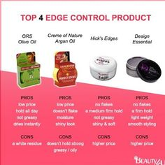 Great Edge Control Products Hair2mesmerize Naturalhair Natural Curlysrock Healthyhair Naturalhairrocks
