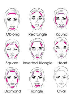 im the inverted triangle shaped one makeup contouring acording to face shape