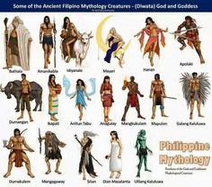 stories of ancient Philippine mythology include deities, creation stories, mythical creatures, and beliefs. List of gods in Philippine Mythology. Philippine Mythology, Philippine Art, World Mythology, Greek Mythology, Filipino Culture, Filipino Art, Filipino Tattoos, Myths & Monsters, Religion