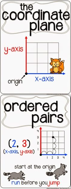 FREE Coordinate Graphing Anchor Charts