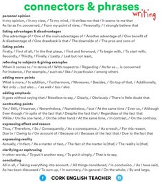 Mots de transition pour une argumentative essay topics Using Transitional Words in an Argumentative Essay. In an argumentative essay. Essay Writing Skills, English Writing Skills, Persuasive Writing, Essay Writing Tips, Writing Words, Academic Writing, Teaching Writing, English Lessons, Teaching English