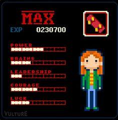 stranger things Max game