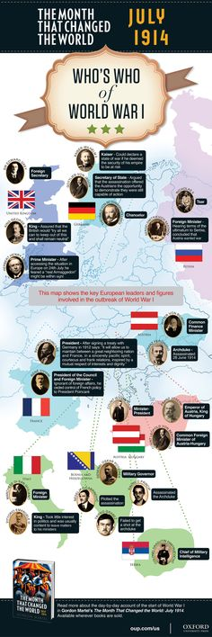 The Who's Who of World War I