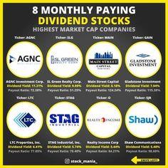 Value Investing, Investing Money, Stock Market For Beginners, Tech Stocks, Stock Picks, Dividend Investing, Investment Group, Creating Wealth, Dividend Stocks