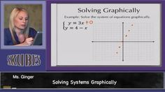 Solving Systems Graphically | Skubes