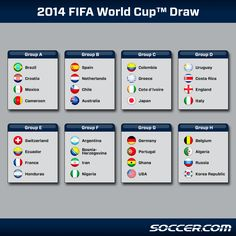 The Stage is Set for the 2014 FIFA #WorldCup!