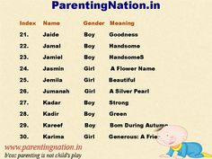 in Provide You With Largest Resource Of Baby Name. List Contain Indian Hindu Baby Names With Meanings. Pin The Best Name For Your Baby. Indian Hindu Baby Names, Hindu Girl Baby Names, Islamic Baby Names, Muslim Baby Boy Names, Names Baby, Hindu Names For Boys, List Of Girls Names, Girl Names With Meaning, Baby Names And Meanings