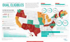 Us Budget Infographic 08 - http://infographicality.com/us-budget-infographic-08/