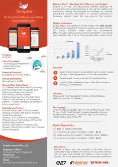 Brochure Design Participación en el concurso número 15 para Design an A4…                                                                                                                                                                                 Plus                                                                                                                                                                                 Plus