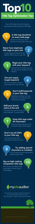 SEO for Beginners 10 Title Tag Optimisation Tips for Better Rankings