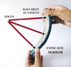 VISUALLY demonstrate how Concave and Convex mirrors work. A flexible flip flop with straws or stick shows how the the rays of light will focus or diverge.