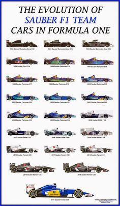 The Evolution of Sauber Team cars in Formula One Stock Car, Gp F1, Nascar, Formula 1 Car, Car Illustration, Car Posters, Car Drawings, F1 Racing, Indy Cars