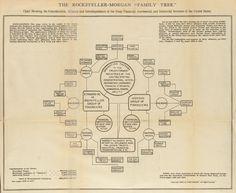 The_Rockefeller-Morgan_Family_Tree,_1904.jpg (1799×1475)