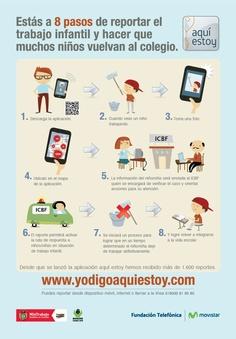 8 pasos para reportar el trabajo infantil.