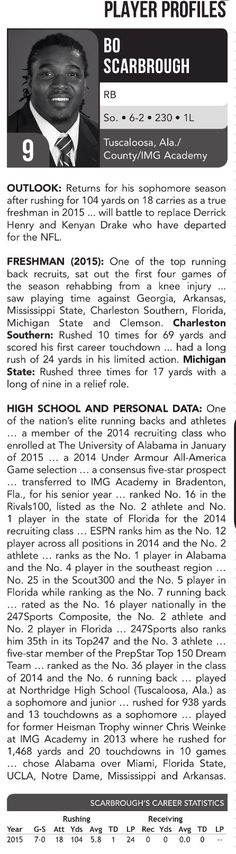 Bo Scarbrough player profile | 2016 Football Spring Guide by the Alabama Crimson…