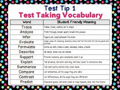12 Powerful Words!! Ease test taking anxiety by teaching students STRATEGIES to take their tests. State tests often have difficult wording that can stump our students. File includes: 12 posters and 12 mini cards for reference at their fingertips. Use the posters to teach the test vocabulary and skills. Students are then given index size cards to add to a metal ring for quick reference to keep in their desks or on the side of their desk.