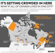 what if all of canada lived in one city the size of canadas major cities if the entire population moved in considering each citys current density