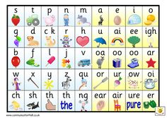 44 phonemes poster/mat