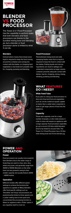 blend me shake me getting to grips with the tower 2 in 1 food processor