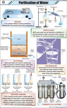 dricksvattenrenare