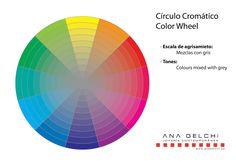 CÍRCULO CROMÁTICO – AGRISAMIENTO / COLOR WHEEL – TONES.     Para terminar con esta guía de mezcla de color os dejo el círculo cromático de ...