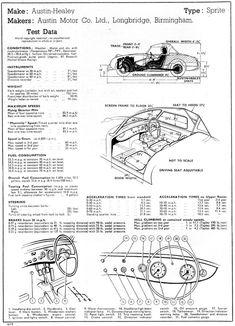 Mk3 Sprite wiring diagram | Austin Healey Sprite & MG