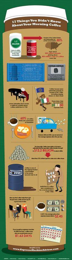 17 cosas sorprendentes sobre el café de la mañana #infografia#infographic