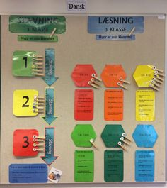Assessment For Learning, Visible Learning, Cooperative Learning, Classroom Management, Language, Teacher, Student, Education, Reading