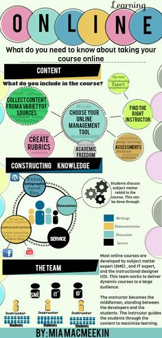 Learning online #infographic